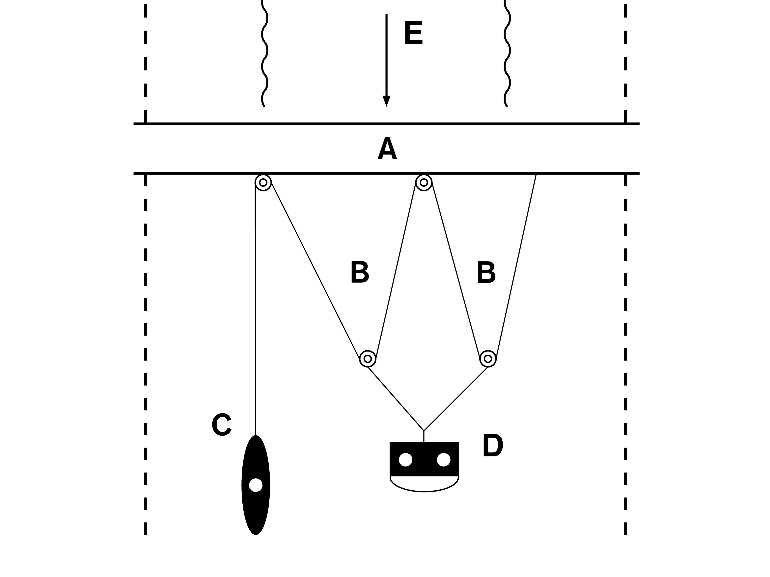 Grafik, die das UP STREAM SURFING System erklärt